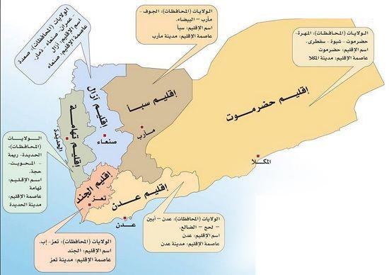 من سيتراجع في اليمن.. طهران أم واشنطن؟